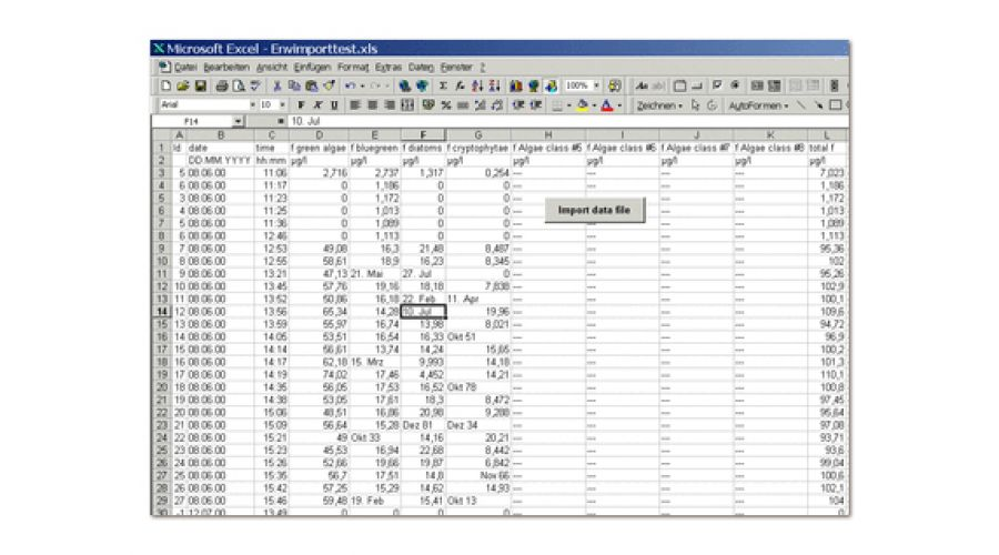 bbe-algae lab analyser - ala - données excel