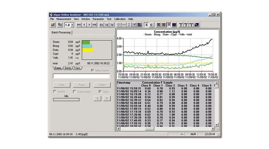 analyseur d'algues en ligne - AOA - logiciel